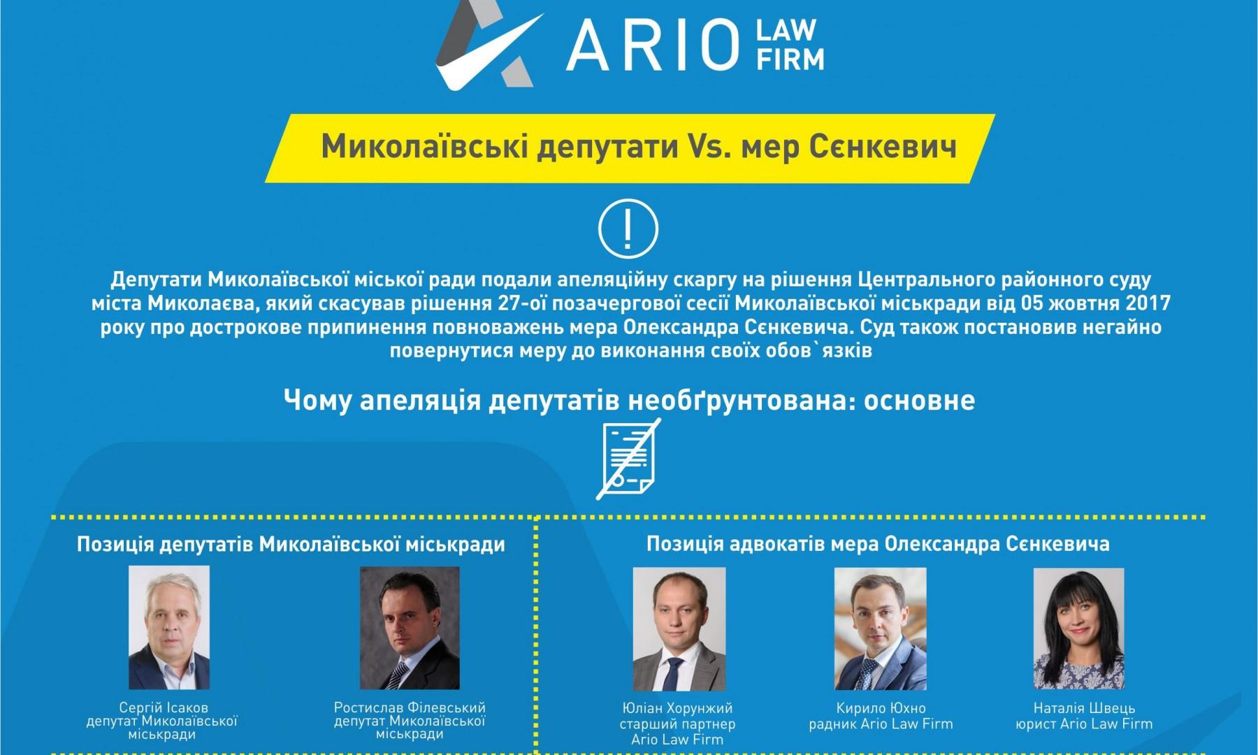 Інфографіка: Миколаївські депутати vs. мер